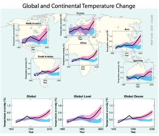 IPCC 2007 4th report global continental temperature change