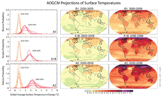 Projected temperature increase