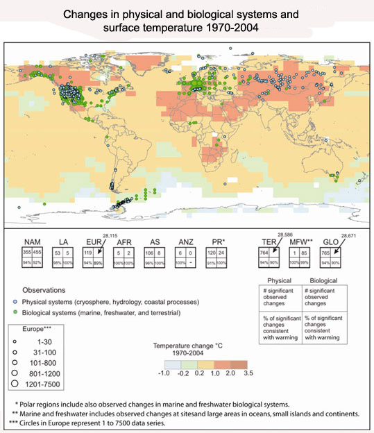IPCC working group II surface temperature map