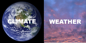 climate weather