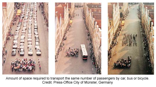Space required for various transport modes