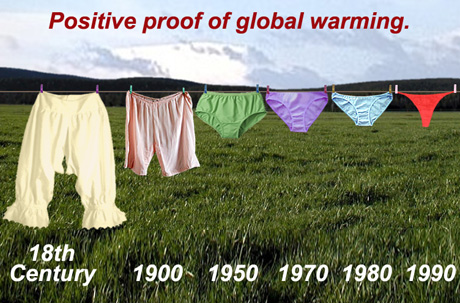 Pictures Images Global Warming