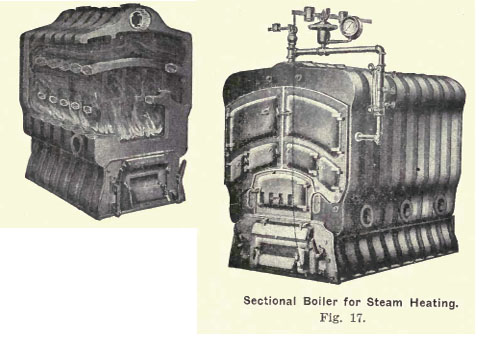 Steam heating boiler - 1905 Electricity From Garbage